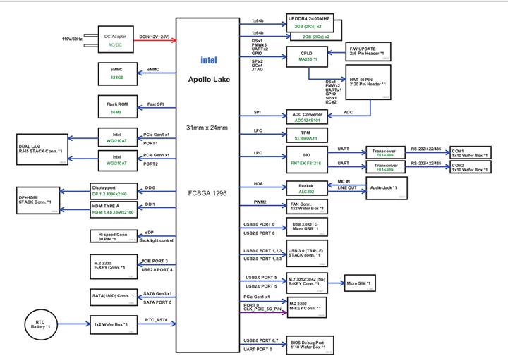 产品工作原理系统框图