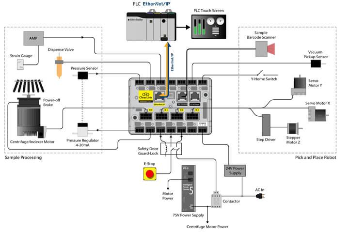 ClearLink标准连接图