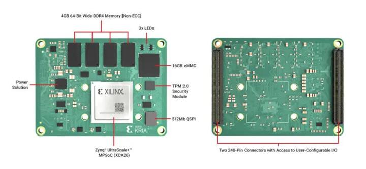 Kria K26模块硬件接口描述