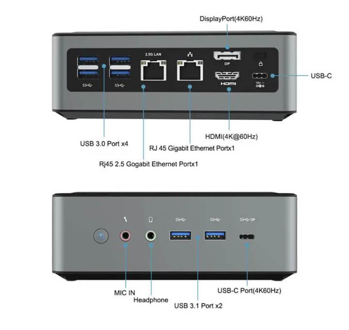 MINISFORUM DeskMini HM50 mini PC各个接口示意图