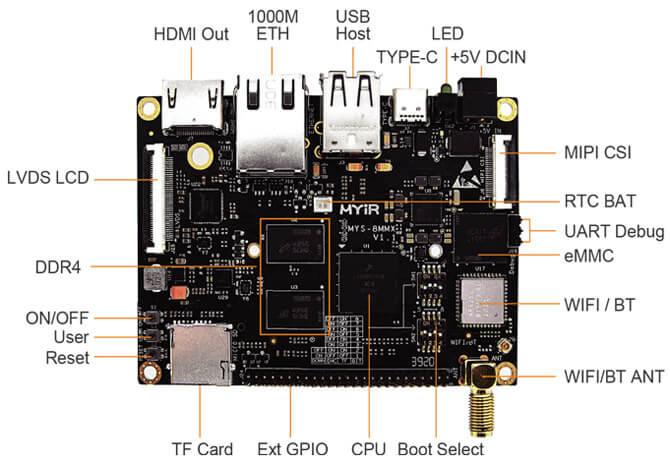 MYS-8MMX开发板