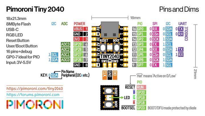 Pimoroni Tiny 2040 规格参数
