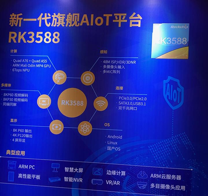 RK3588宣传海报