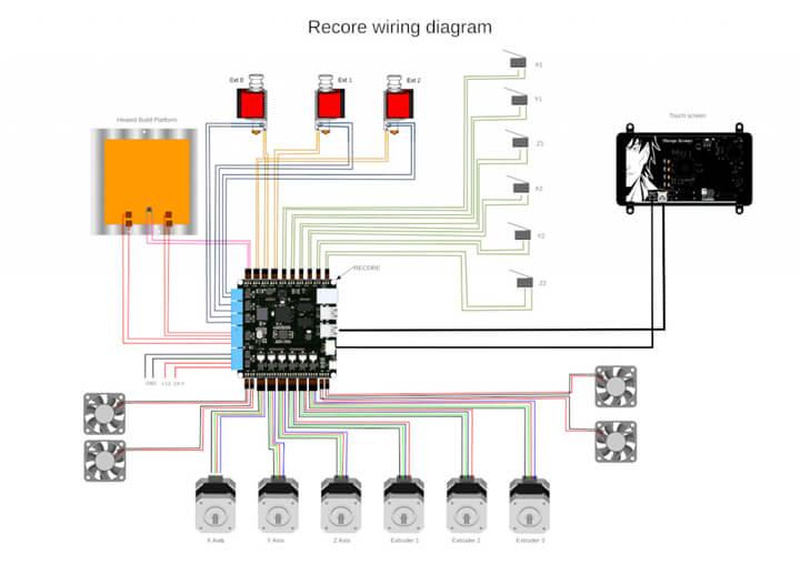 录制一体式3D打印板