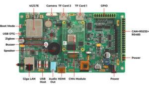 树莓派CM4电路板接口说明