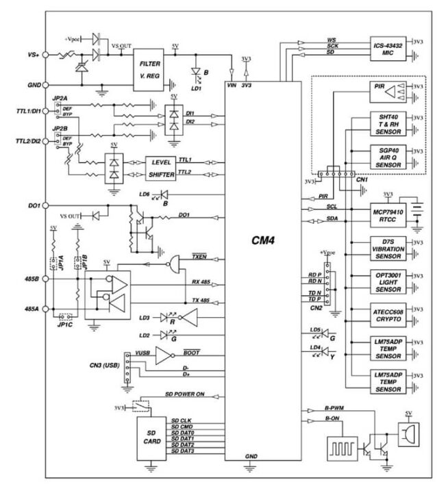 电路系统框图