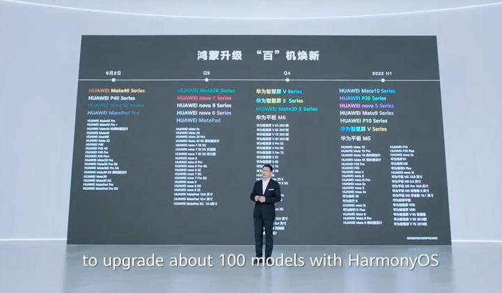 超过 100 款现有设备将升级到鸿蒙系统