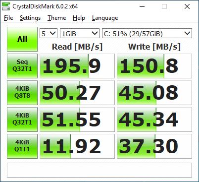 CrystalDiskMark测试64GB eMMC flash 读写速度