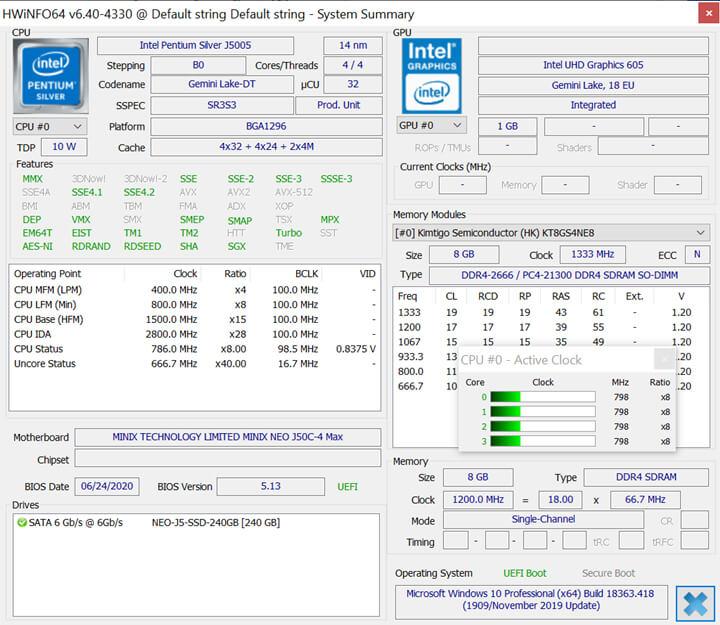 HWinfo64软件测试结果