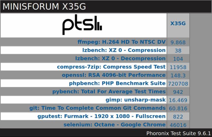 MINISFORUM X35G ubuntu pts 概览