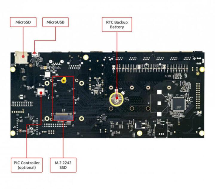 Marvell Octeon TX2 网络板