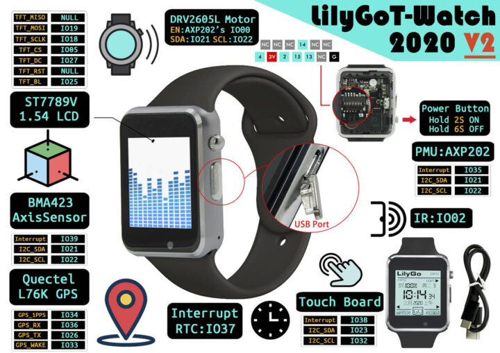 LiliGo T-Watch-2020 V2