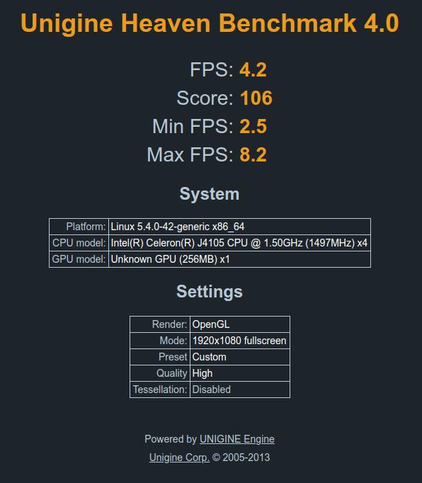 Unigine Heaven Benchmark 4.0测试结果