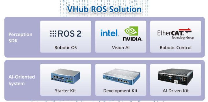VHub ROS解决方案