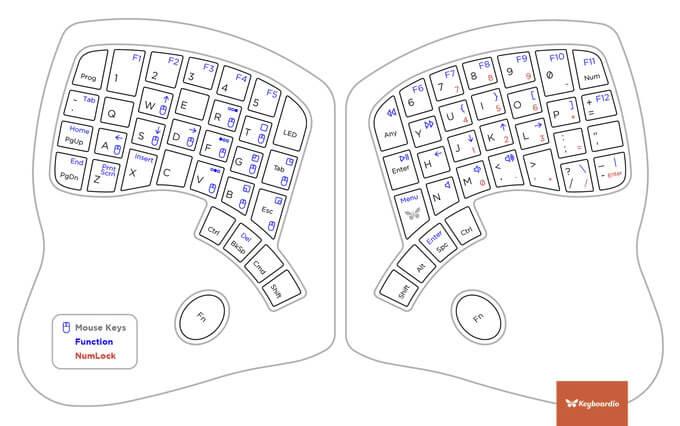 keyboardio model 100键盘布局