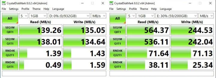 在我的系统上,GMK与三星 850 Evo硬盘数据读取与写入速度对比