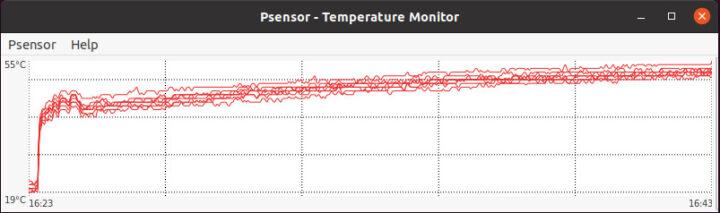 GP-3000在ubuntu压力测试下嵌入式的电脑温度
