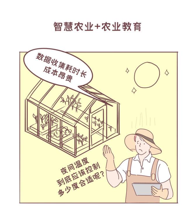 Helium智慧农业—农业+教育的飞跃