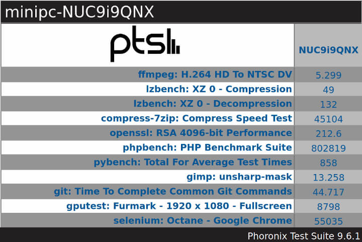 NUC9i9QNX的Phoronix 测试