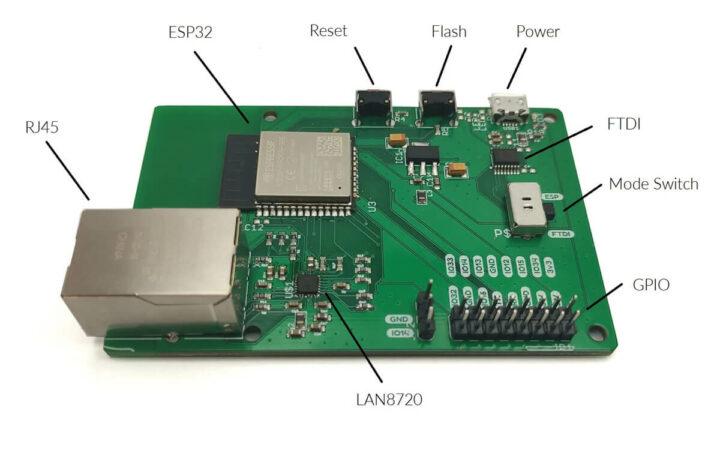 ZiGate-Ethernet ESP32 网关