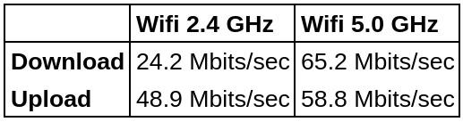 network throughput nucbox ethernet wifi