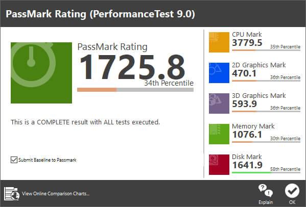 锐龙嵌入式R1605G Passmark PerformanceTest 9.0