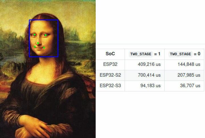 ESP-DL在ESP32、ESP32-S3和ESP32-S3上进行人脸检测的演示