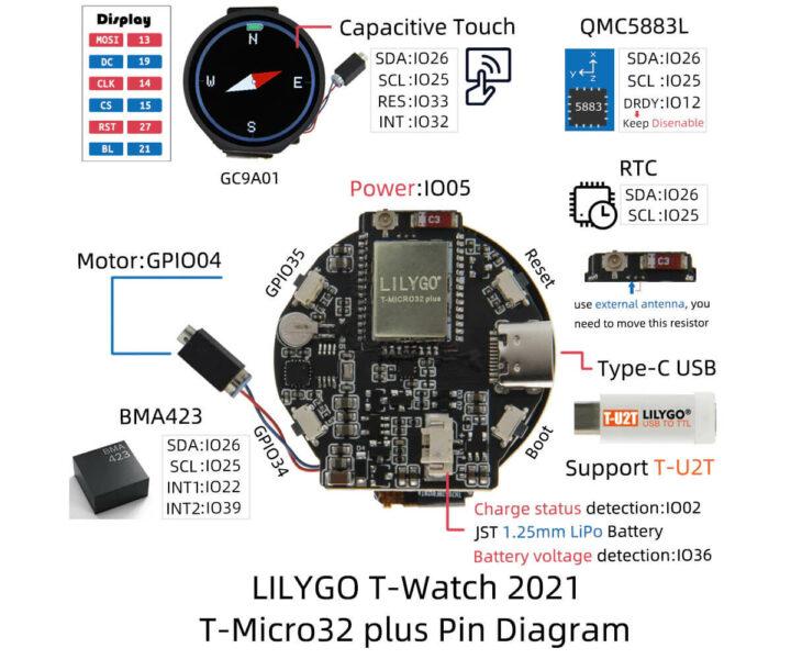 LilyGO T-Watch 2021 ESP32圆形智能手表