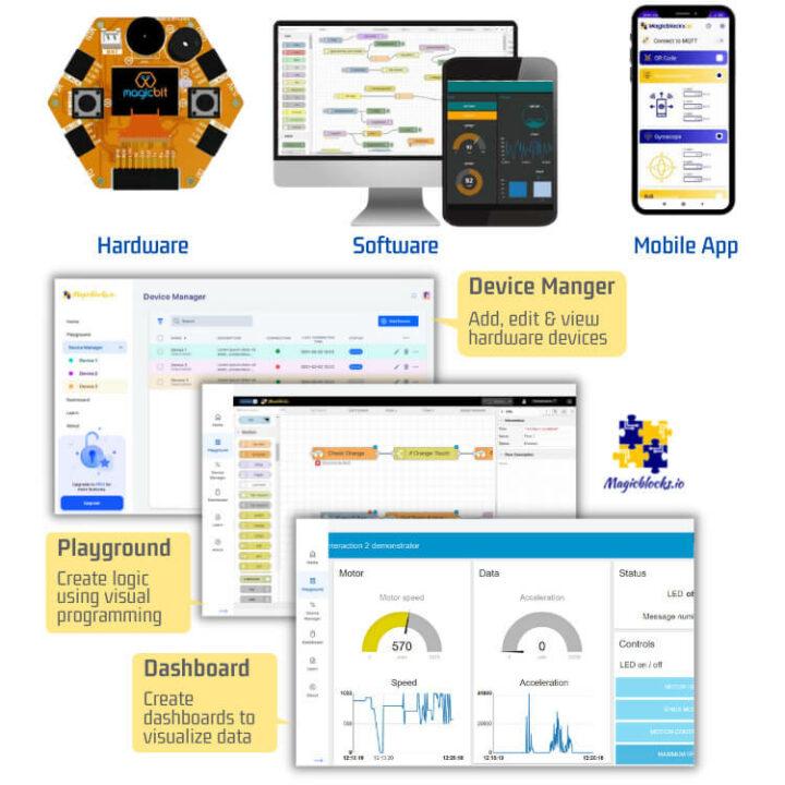 Magitbit 硬件软件移动应用程序
