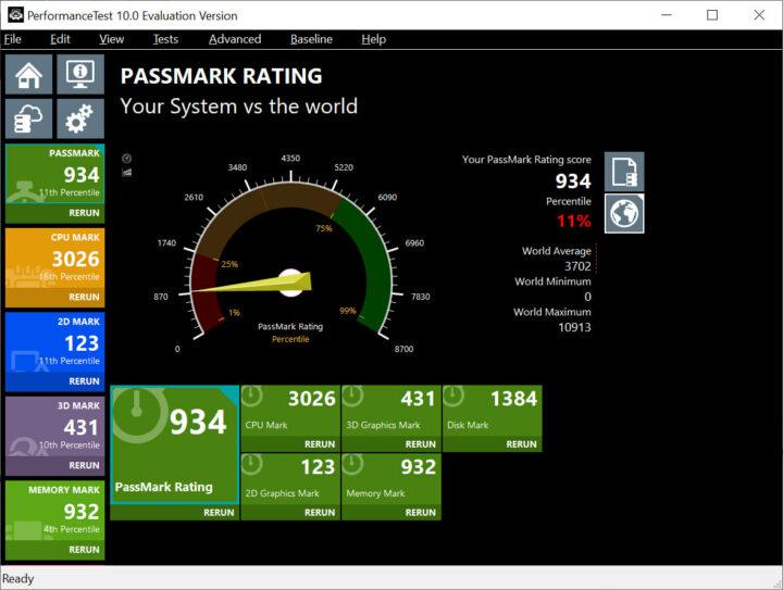 Passmark PerformanceTest 10.0测试得分