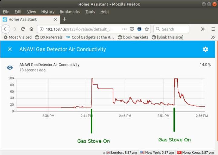 Home Assistant空气传导率图表