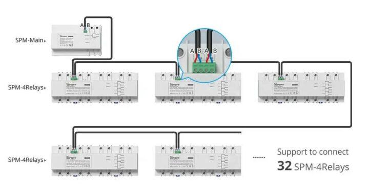 SPMRS485雏菊链接法